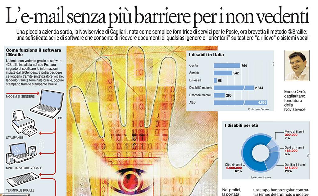 la Repubblica - Affari & Finanza: L'e-mail senza più barriere per i non vedenti